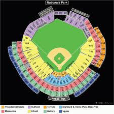 Rfk Concert Seating Chart Nationals Park Seating Chart Seating Chart