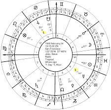 Bill Gates Birth Chart Astrology Of Profession Or Calling 3 Steve Jobs Bill