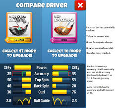 Guide Mangs Guide To Clubs Stats Cards Golfclash