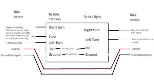 wiring diagram for tail light on a trailer the wiring diagram trailer tail light wire colors nilza wiring diagram