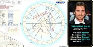 Rupaul Birth Chart Christian Bales Birth Chart Birthday Aquarius