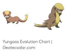 Yungoos Evolution Chart Geotecsolarcom Evolution Meme On