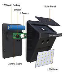 Yuvi Light Yuvi Trendz 0 5w Solar Outdoor Wall Light Pack Of 1