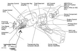 2001 lexus is300 fuse box diagram 2001 wiring diagrams