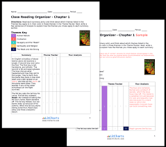 lord of the flies chapter summary analysis from litcharts the teacher edition of the litchart on lord of the flies