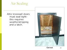 knee wall door doors attic knee wall insulation and infiltration access door framing a wall with door