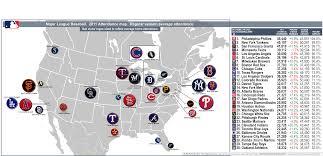 Mlb Chart Standings Baseball Paid Attendance Billsportsmaps Com