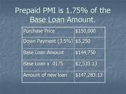Fha loans have lower credit and down payment requirements for qualified homebuyers. Fha Mortgage Calculator With Taxes And Pmi And Insurance Private Mortgage Insurance Mortgage Calculator Mortgage Lenders