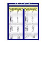 Drill Size Chart Poster Www Bedowntowndaytona Com