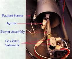 tag gas dryer ignigter goes on no gas is released from gas graphic