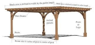 Pergola Beam Span Table Beams Our Maximum Span From
