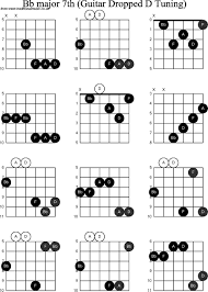 Piano Chord Finger Chart Printable Guitar Chord Scales Online Charts Collection