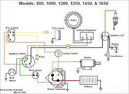 cub cadet starter generator wiring wiring diagram libraries delco starter generator cub cadet wiring diagram schematic diagrams