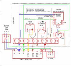 c plan wiring diagram car wiring diagram download cancross co Honeywell Wiring Diagrams s plan central heating system in honeywell wiring diagram y c plan wiring diagram y plan schematic drawing the wiring diagram readingrat net inside honeywell wiring diagrams thermostat