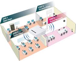 adsl modem routers n wi fi n wireless adsl n150 wireless adsl modem router ar 7182wna b 4ssids user group management png