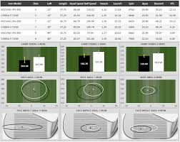 76 Conclusive Swing Speed Vs Shaft Flex Chart
