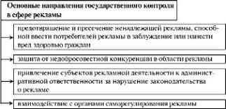 Антимонопольные органы и их полномочия курсовая Антимонопольные органы и их полномочия курсовая файлом