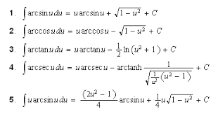 Derivative Of Arc Trig Functions Table Modern Coffee