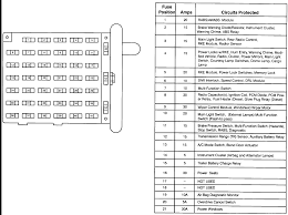 1997 ford e250 fuse box diagram 1997 wiring diagrams online