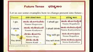 Learn Kannada Through English Lesson 15 Spoken Kannada Future Tense