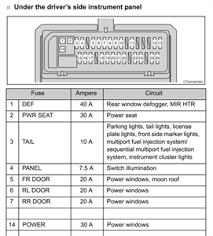2003 toyota corolla fuse box diagram corolla120 blok kapot 3 2003 toyota corolla fuse box locations 2003 toyota corolla fuse box diagram captures 2003 toyota corolla fuse box diagram 26288963 2 0