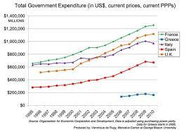 Pin On Understanding Austerity