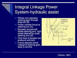 Hydraulic Cylinder Linkage Design Ppt Hydraulic Power Assist Powerpoint Presentation Free