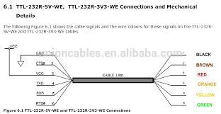 ftdi ttl 232r 3v3 we cable ttl to usb serial converter 3 3v wire ftdi ttl 232r 3v3 we cable ttl to usb serial converter