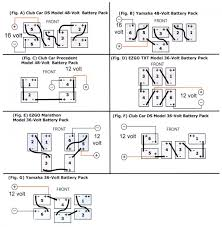 1993 club car ds wiring diagram 36 volt wiring diagram club car wiring diagram nodasystech com