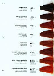 Ageless Permanent Hair Color Comparison Chart Rusk Permanent