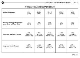 Vw Ac Pressure Chart Refrigerant Pressure Chart Ebook