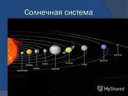 Презентация на тему Гипотезы о возникновении Земли Солнечная  3 Солнечная система