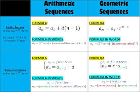 photo image important formulas to know