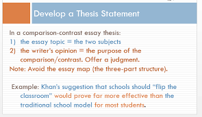 how to write a comparison and contrast essay flc engryye  organize your points of comparison contrast by using the point by point method this organizational pattern requires you to focus on specific points of