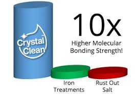 your water softener has the ability to remove iron from your well just like an filter out27