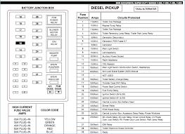radio fuse and fuse box location please fidelitypoint net ford f350 fuse box diagram fuse panel diagram for a 2000 ford f350 super duty sel of radio fuse and fuse