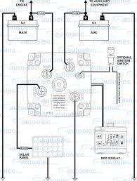 diy v wiring caravan world images caravan wiring diagram diy alternatorwiring harness wiring diagram images on diydiagramworld