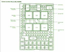 2000 ford excursion fuse panel diagram 2000 image 2001 ford excursion trailer wiring diagram wirdig on 2000 ford excursion fuse panel diagram
