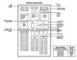 2000 expedition fuse panel diagram wiring diagram for you • 99 ford expedition fuse panel diagram wiring diagram for you u2022 rh stardrop store 2000 expedition under hood fuse box diagram 2000 ford expedition