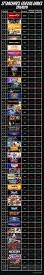 Steamcharts Fighting Games September 2019 Fighters