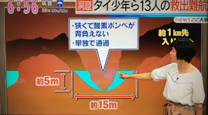 Image result for タイコクの洞窟災害