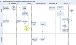 best images of clinical workflow diagram examples   patient    patient workflow diagram