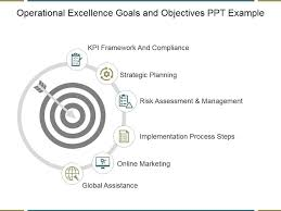 Operational Excellence Example Operational Excellence Goals And Objectives Ppt Example