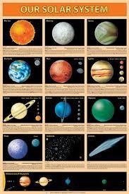 Free Astronomy Home Study Printable Set Solar System