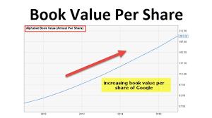 Book Value Per Share Of Common Stock Formula Example Calculation