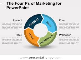 4 P S Of Marketing Chart The Four Ps Of Marketing For Powerpoint Presentationgo Com