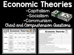 Economic Theories Chart And Questions Covers Communism