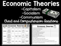 Capitalism Socialism Communism Chart Economic Theories Chart And Questions Covers Communism