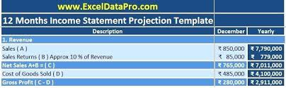 cost forecasting template download income statement projection excel template income statement
