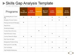 gap analysis template skills gap analysis template ppt powerpoint presentation